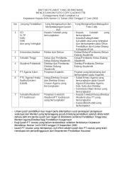 Pejabat Penandatanganan.pdf