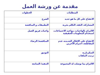 ST - Arabic.ppt