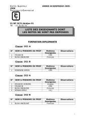 NOTES NON DEPOSEES DIPLOMANTE 2E SEM.doc