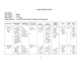 Silabus Berkarakter Biologi XII-2.docx